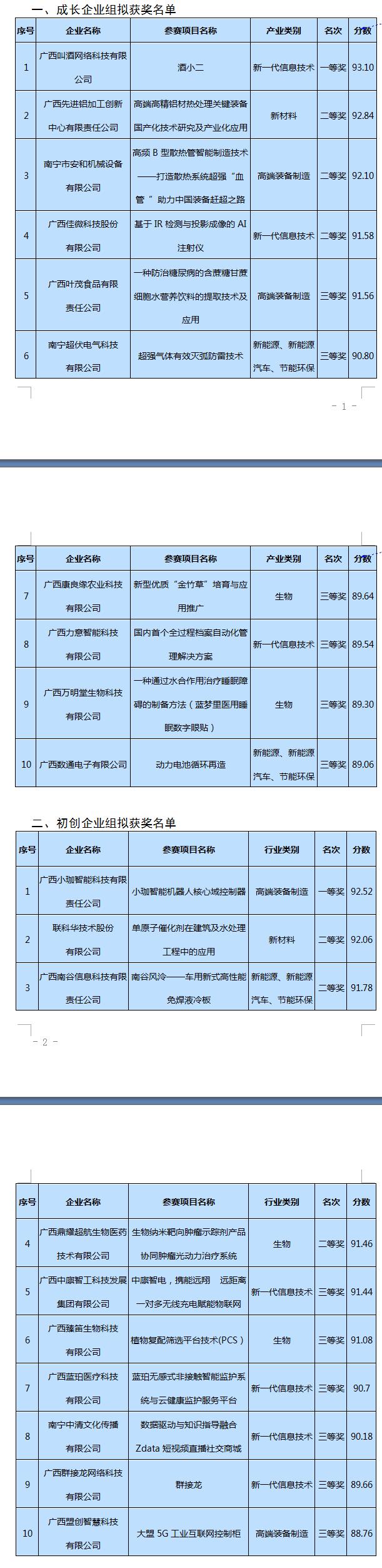 决赛名单7.png