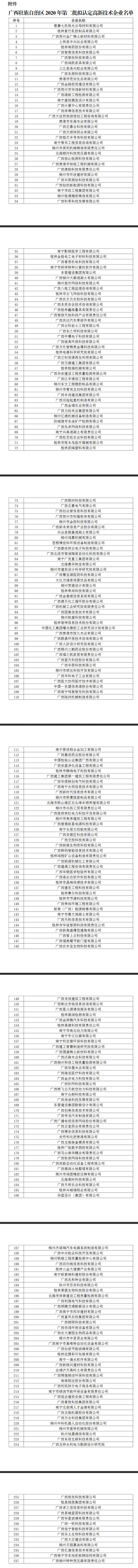 高企名单.png